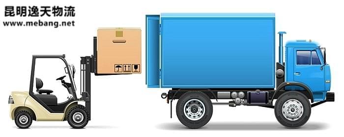 加大物流自动化领域投入:推进我国仓储物流市场快速发展
